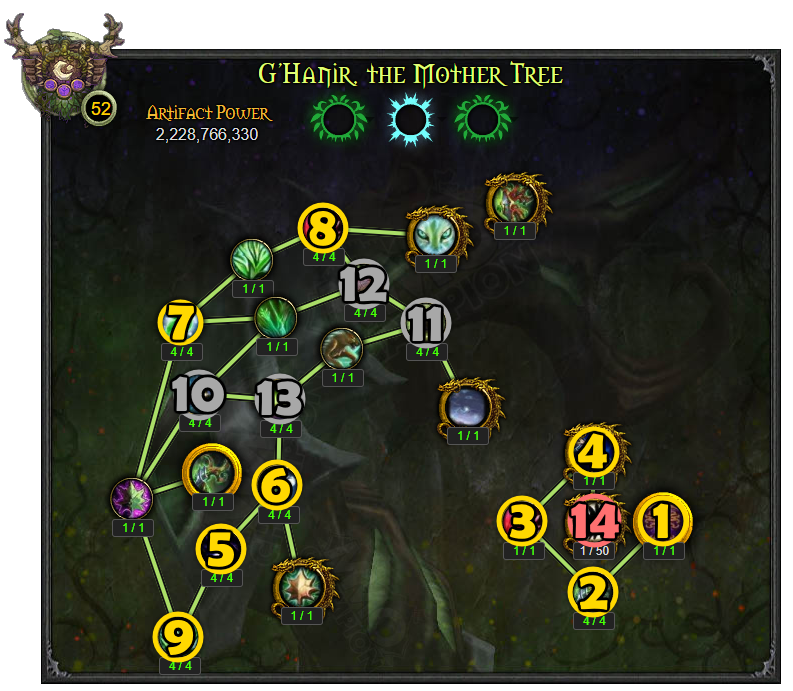Resto Druid Empowered Artifact Path