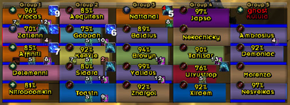Resto Druid Macros, Weak Auras and User Interface (8 1 5) — QE